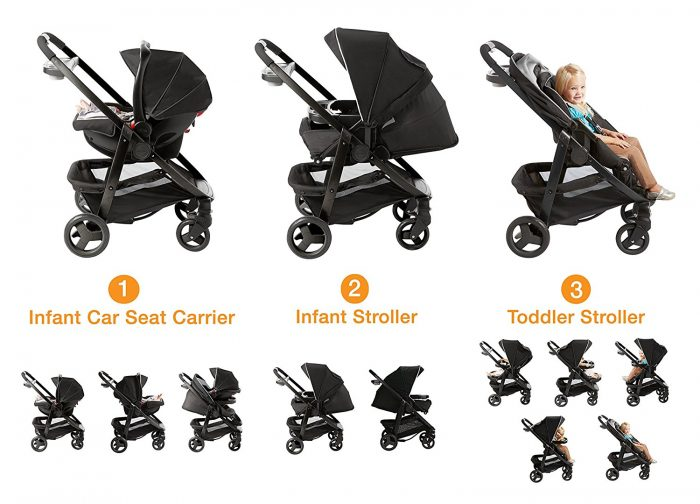 graco modes stroller options | travel system vs. separate car seat and stroller